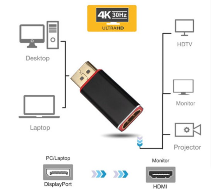 4K Display Port to HDMI Male Female Adapter Converter DisplayPort DP to HDMI